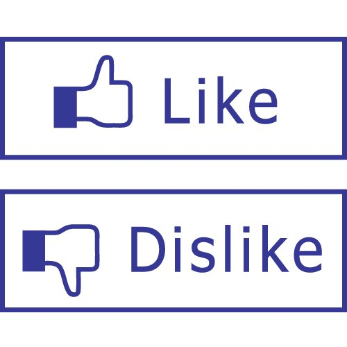 likes and dislikes about yourself
